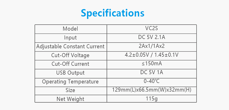 VC2s Specifications