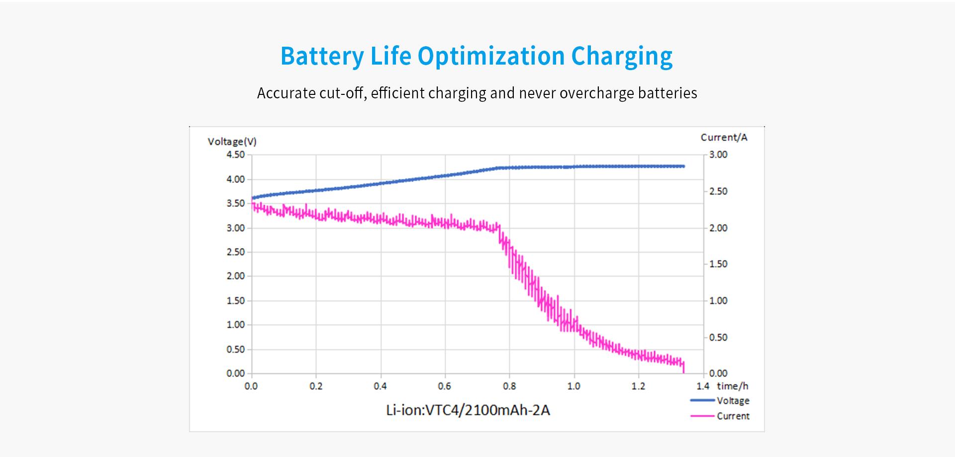 XTAR PB2 Powerbank Charger Intelligent Charging