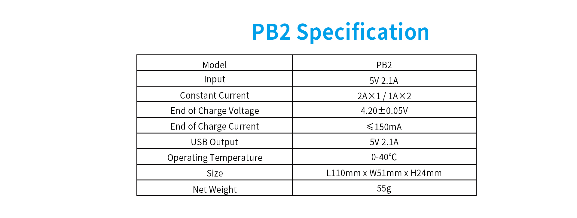 XTAR PB2 Powerbank Charger Specifications