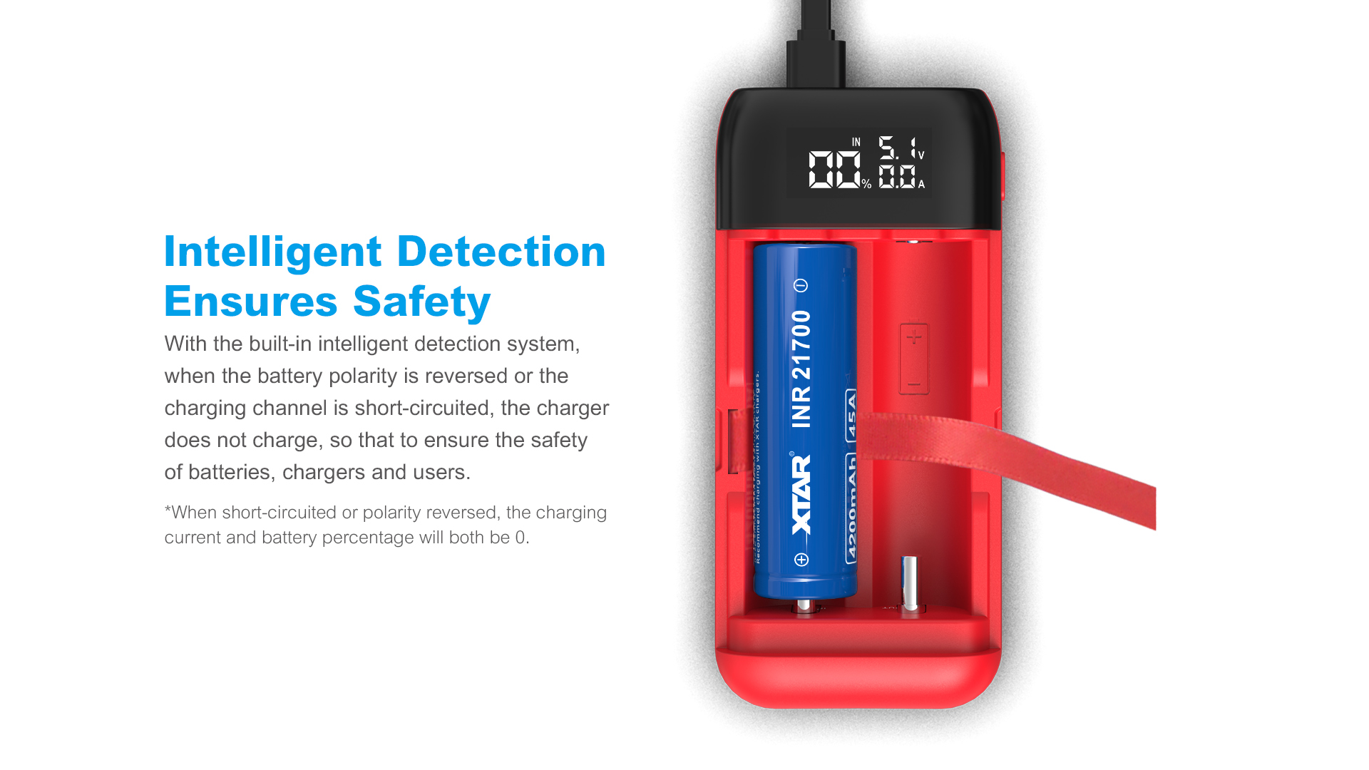 PB2s Powerbank Charger Battery Detection