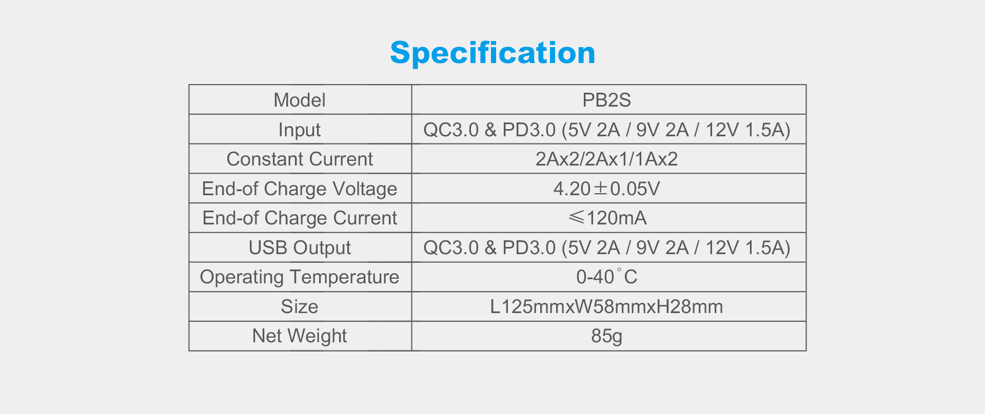 PB2s Powerbank Charger Specification